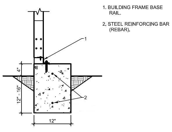 Steel Building Footing