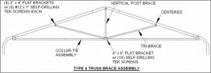 Tri-truss assembly