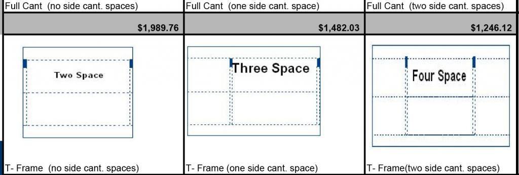 Full Cantilever Carport Price
